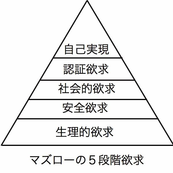 f:id:cocorohifumi:20170114210817j:plain