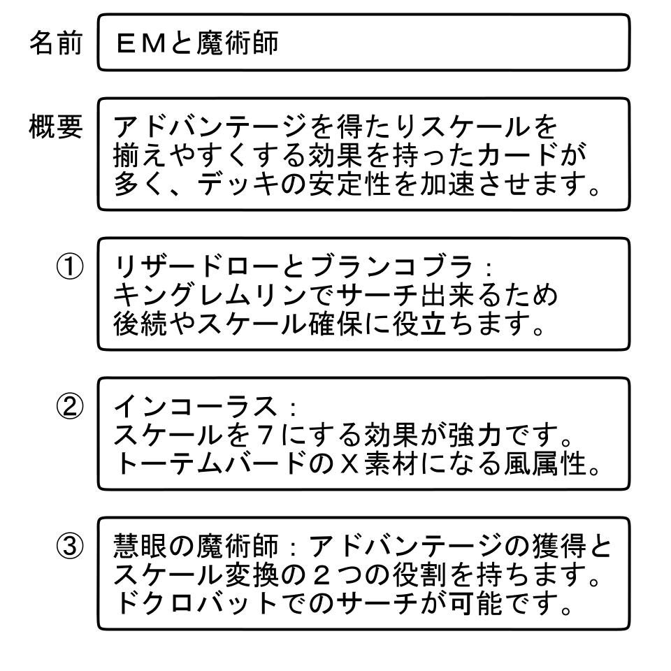 f:id:cocotamasuki:20160319134246p:plain