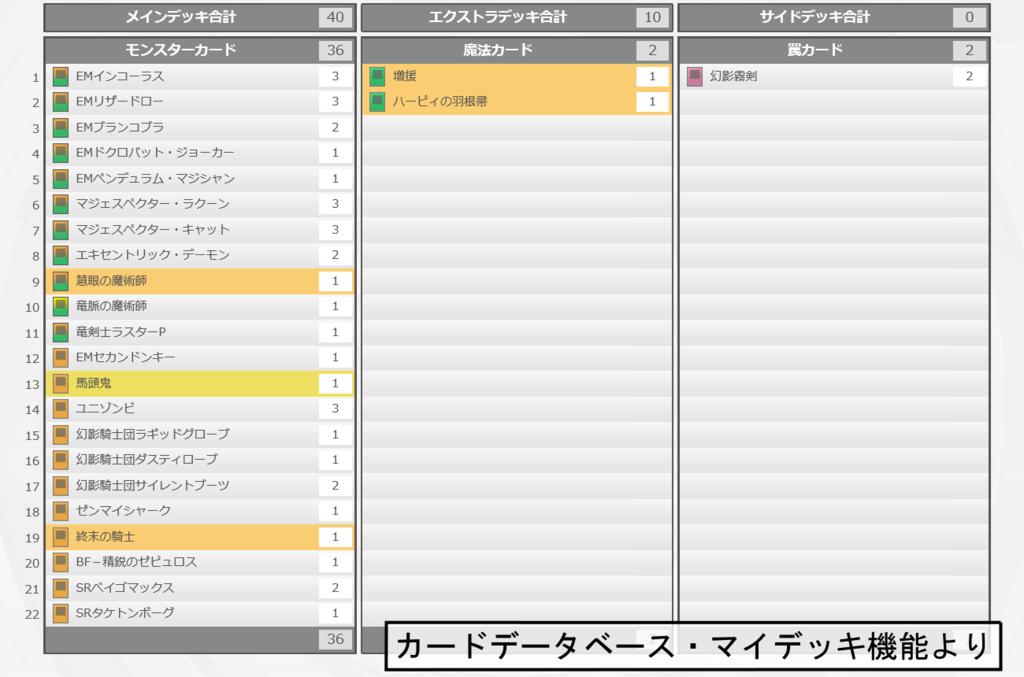 f:id:cocotamasuki:20160319135143p:plain