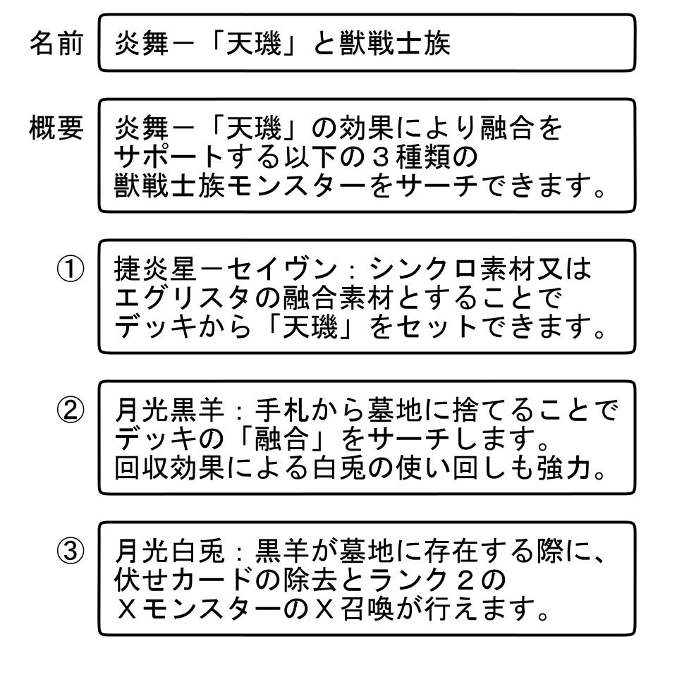f:id:cocotamasuki:20160430014739p:plain