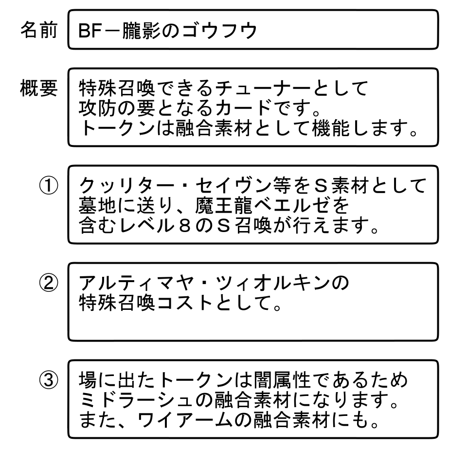 f:id:cocotamasuki:20160430205912p:plain