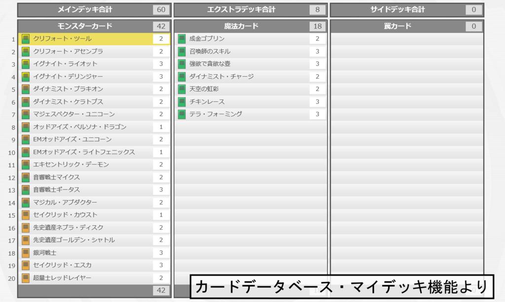 f:id:cocotamasuki:20160510023533p:plain