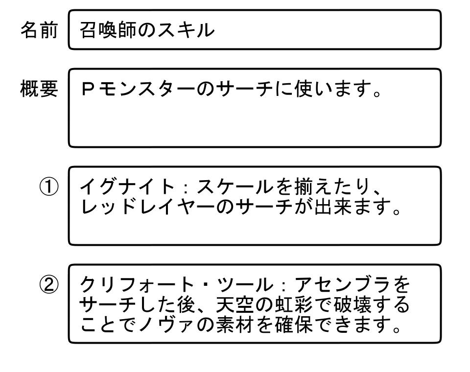 f:id:cocotamasuki:20160510144006p:plain