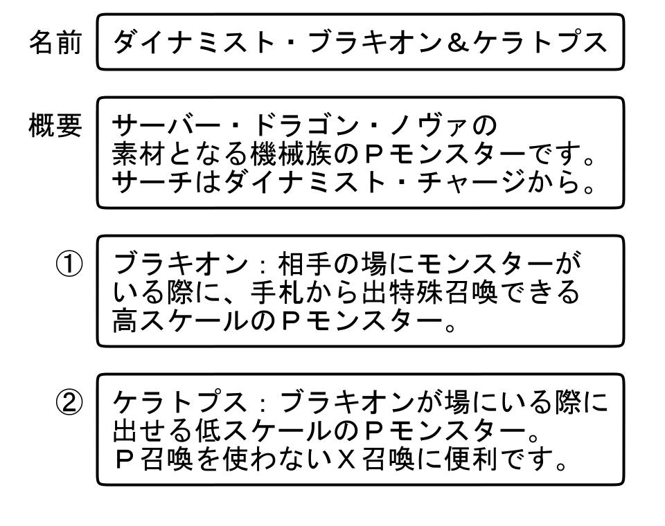 f:id:cocotamasuki:20160510171158p:plain
