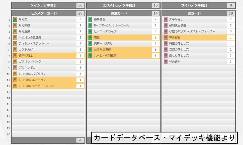 f:id:cocotamasuki:20161130113733p:plain