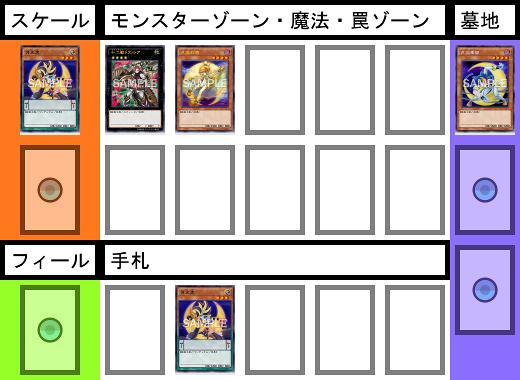 f:id:cocotamasuki:20161209223640p:plain