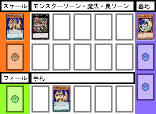 f:id:cocotamasuki:20161209230349p:plain