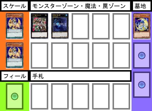 f:id:cocotamasuki:20161209231323p:plain