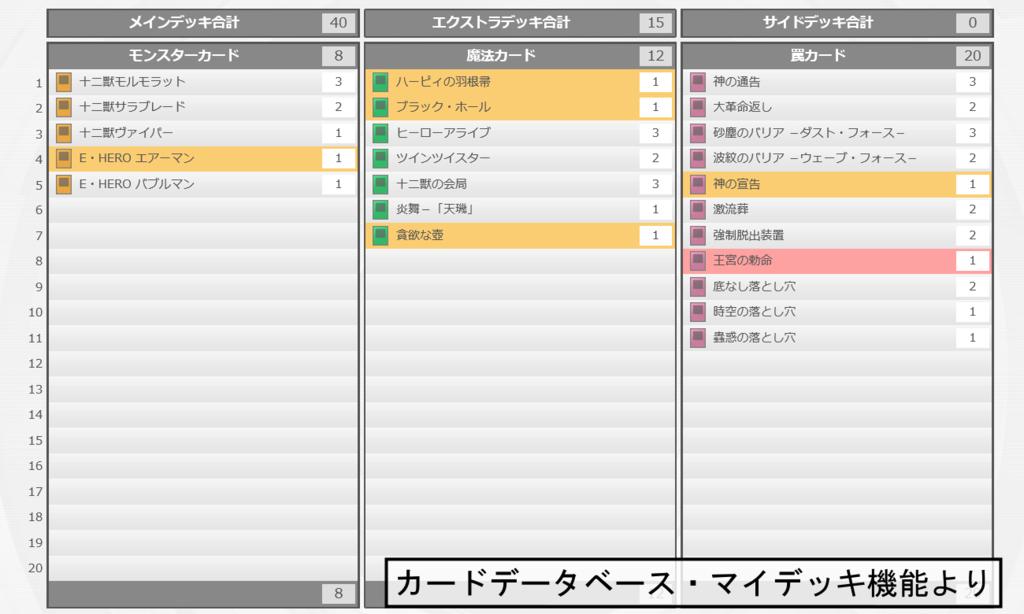 f:id:cocotamasuki:20161217025810p:plain