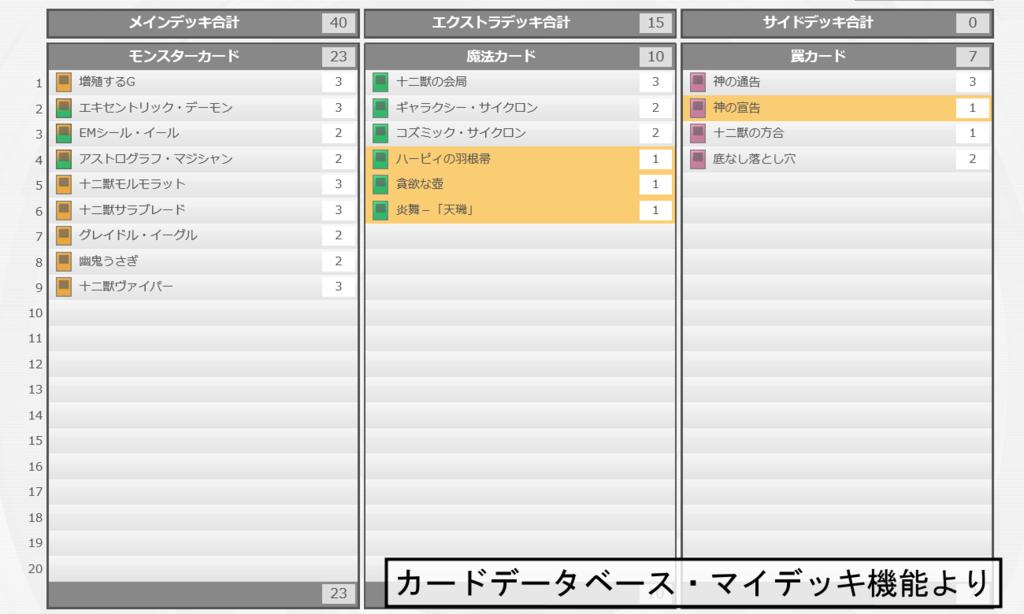 f:id:cocotamasuki:20170107144921p:plain