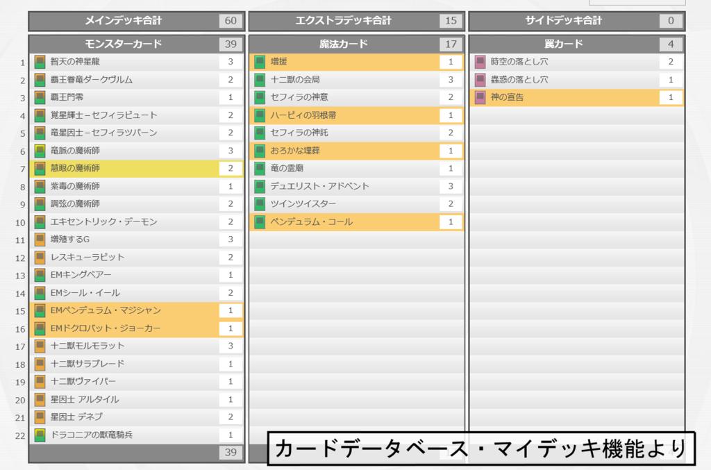f:id:cocotamasuki:20170115153908p:plain