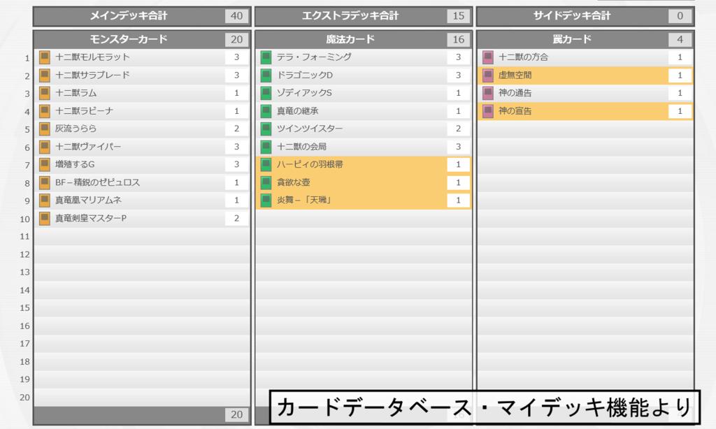 f:id:cocotamasuki:20170121121900p:plain