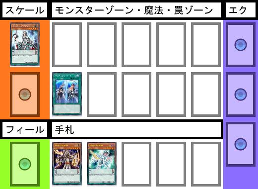 f:id:cocotamasuki:20170122170241p:plain