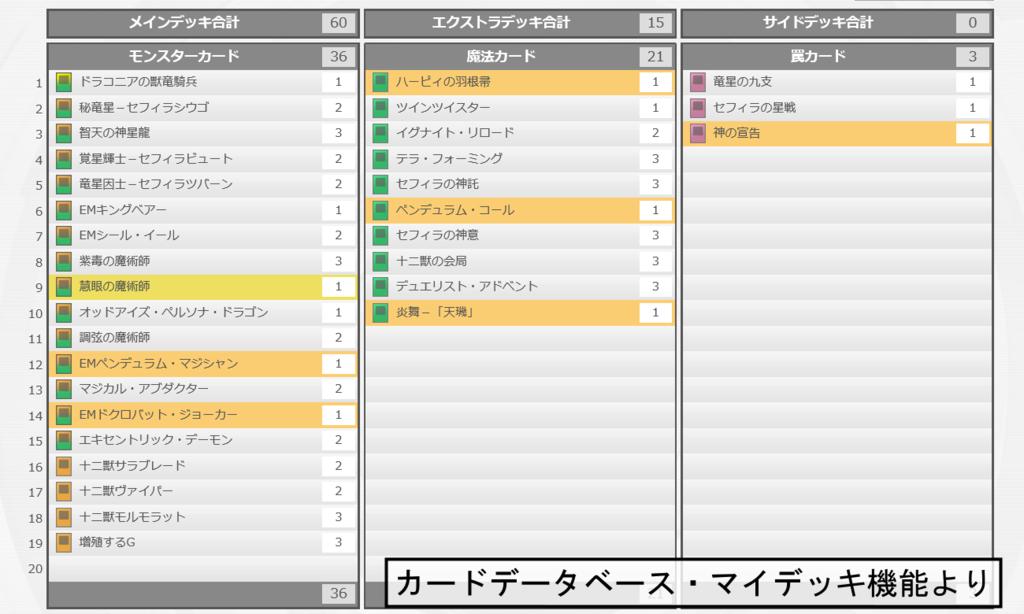 f:id:cocotamasuki:20170122171526p:plain
