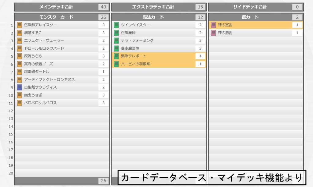 f:id:cocotamasuki:20170225154338p:plain
