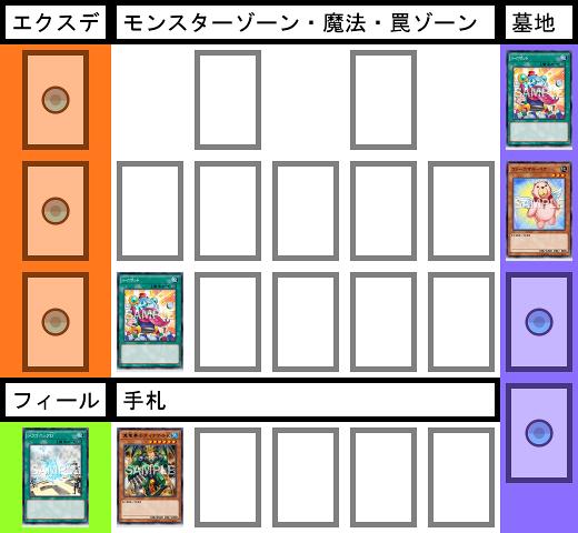 f:id:cocotamasuki:20170325163834p:plain