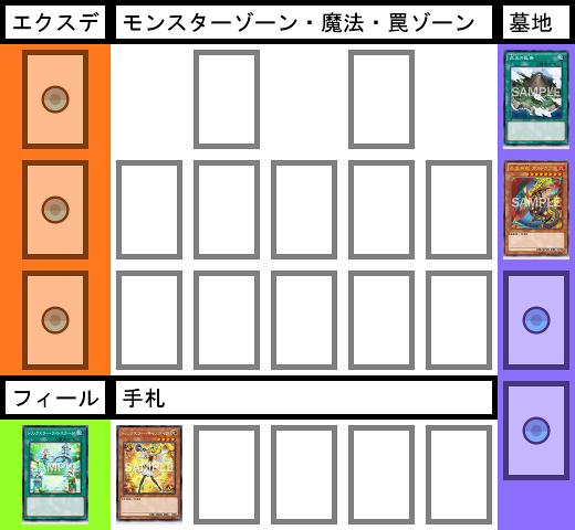 f:id:cocotamasuki:20170415190335p:plain