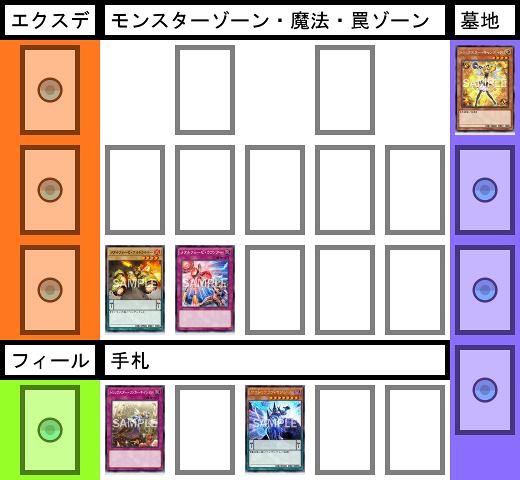 f:id:cocotamasuki:20170416130818p:plain