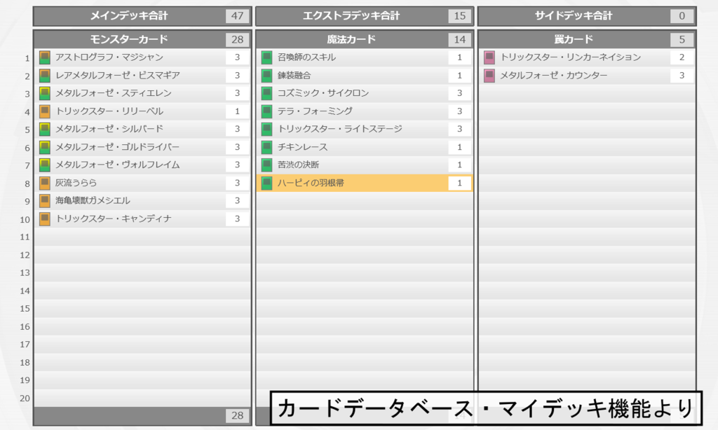 f:id:cocotamasuki:20170416131740p:plain