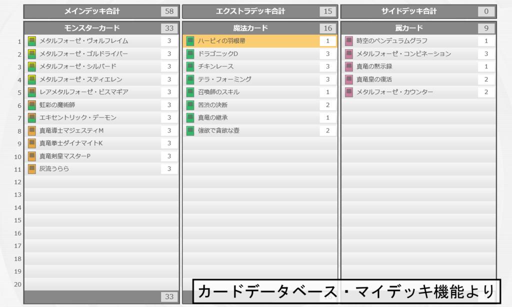 f:id:cocotamasuki:20170503104234p:plain