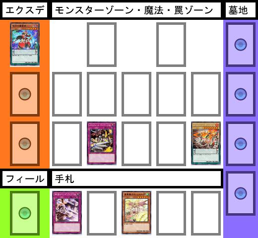f:id:cocotamasuki:20170503163912p:plain