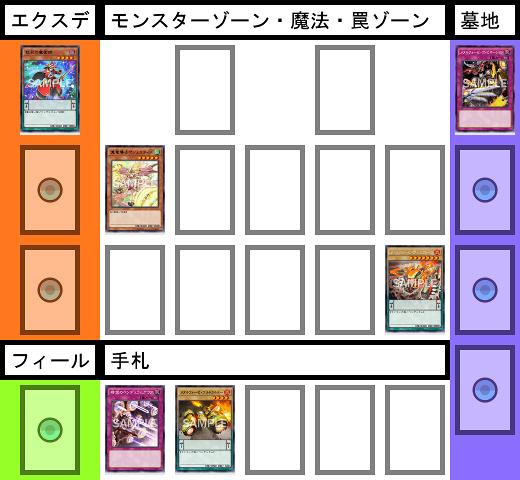 f:id:cocotamasuki:20170503163919p:plain