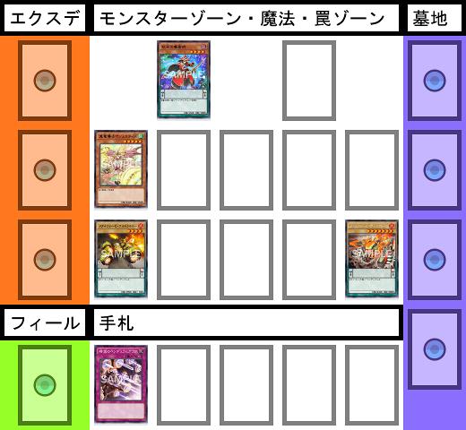 f:id:cocotamasuki:20170503164007p:plain