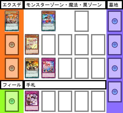 f:id:cocotamasuki:20170503164016p:plain