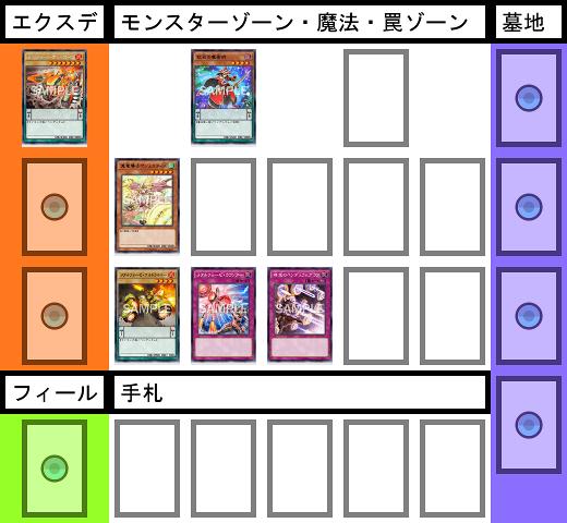 f:id:cocotamasuki:20170503164025p:plain