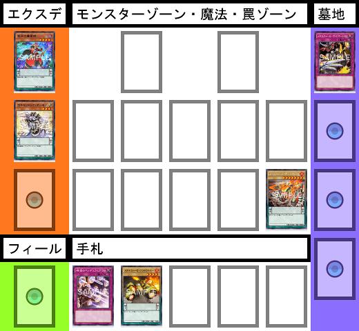 f:id:cocotamasuki:20170503165018p:plain