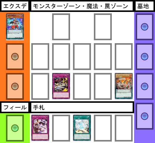 f:id:cocotamasuki:20170503165938p:plain
