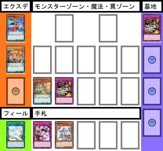 f:id:cocotamasuki:20170503170116p:plain