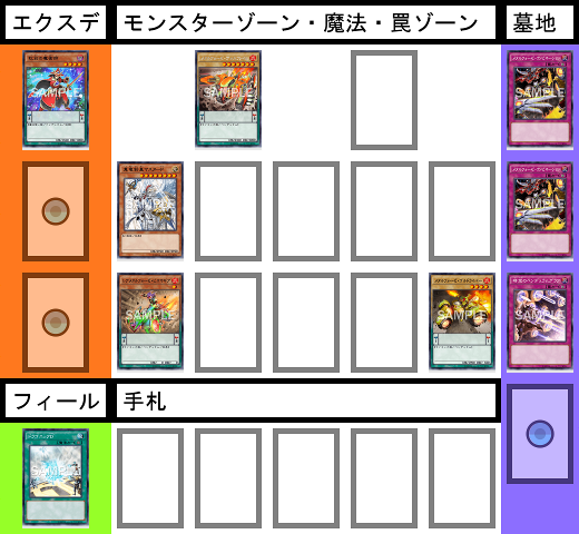 f:id:cocotamasuki:20170503170153p:plain