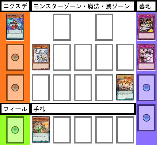 f:id:cocotamasuki:20170503171633p:plain