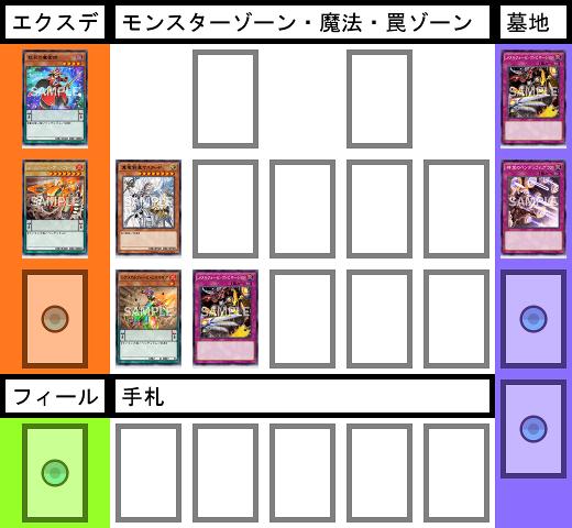 f:id:cocotamasuki:20170503171641p:plain