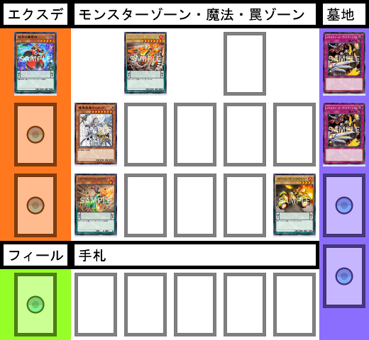 f:id:cocotamasuki:20170503171709p:plain