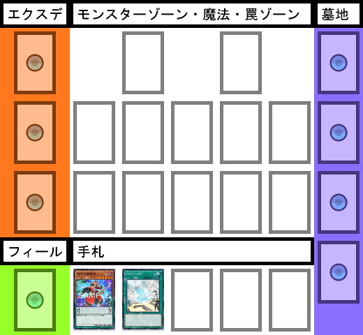 f:id:cocotamasuki:20170503172544p:plain