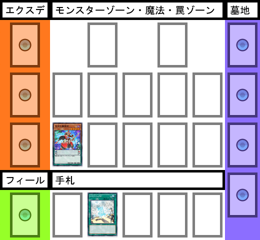 f:id:cocotamasuki:20170503172603p:plain