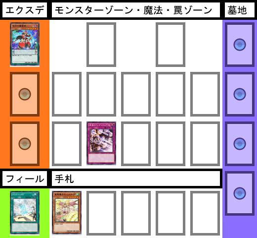 f:id:cocotamasuki:20170503172623p:plain