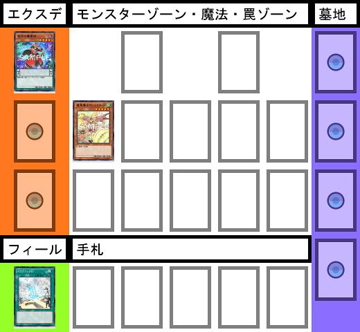 f:id:cocotamasuki:20170503172633p:plain
