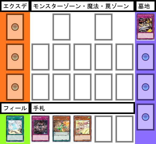 f:id:cocotamasuki:20170503173732p:plain