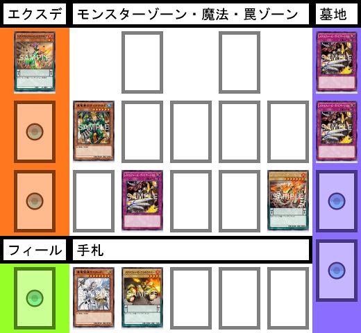 f:id:cocotamasuki:20170503175555p:plain