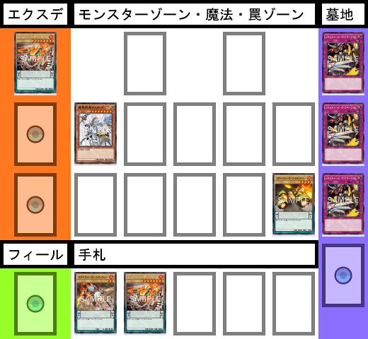 f:id:cocotamasuki:20170503184318p:plain