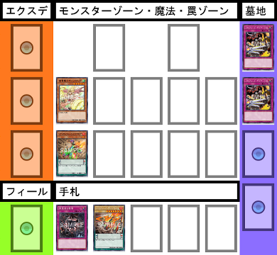 f:id:cocotamasuki:20170513085449p:plain