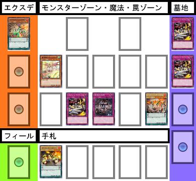 f:id:cocotamasuki:20170513085507p:plain