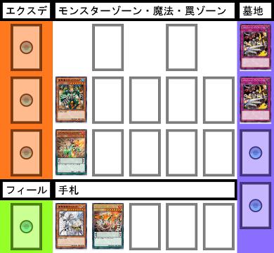 f:id:cocotamasuki:20170513085736p:plain