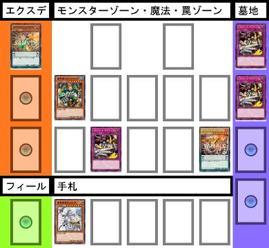 f:id:cocotamasuki:20170513085745p:plain