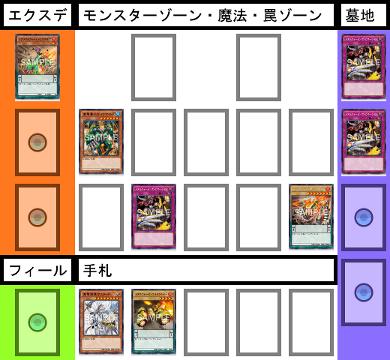 f:id:cocotamasuki:20170513085755p:plain