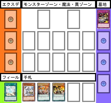 f:id:cocotamasuki:20170513085848p:plain