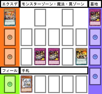 f:id:cocotamasuki:20170513085907p:plain